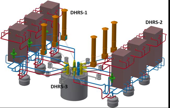 ESFR-SMART DHR architecture_ WP1